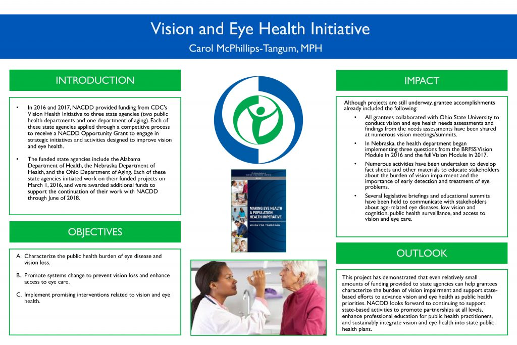 A chart of NACDD's vision health initiatives