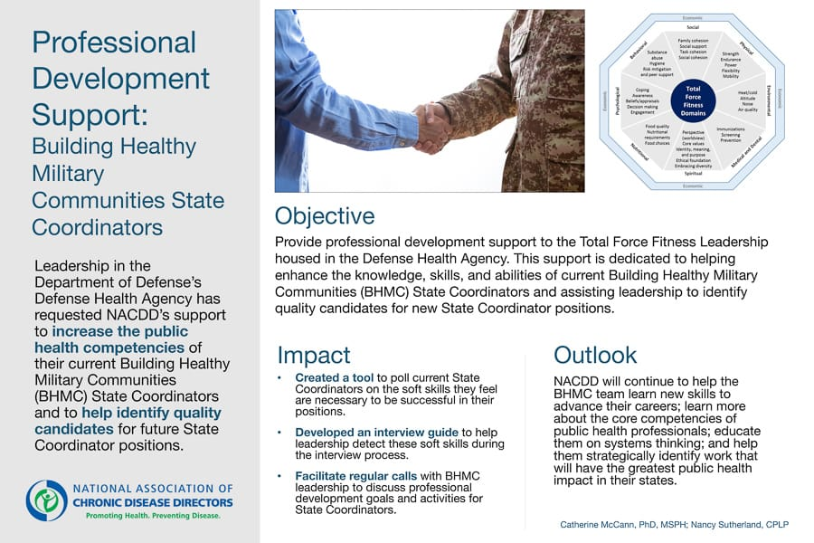 A preview page of the Professional Development Support pdf.