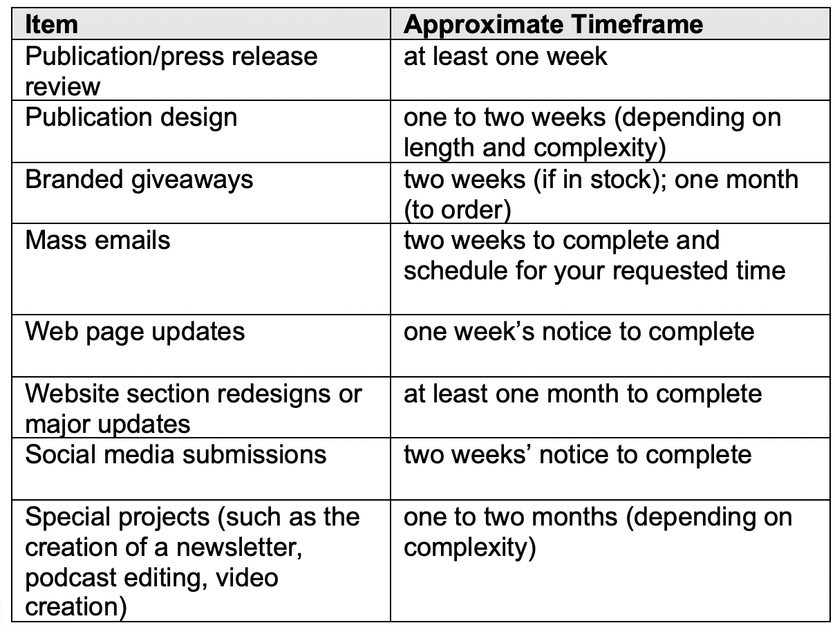 A timeline for communications response on materials