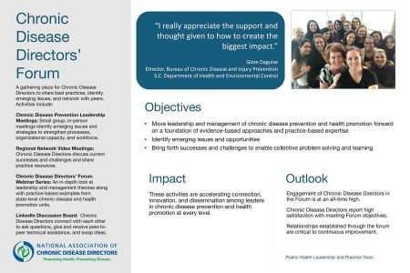 Infographic of the Chronic Disease Directors' Forum information.